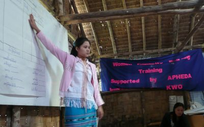 Supporting women's independence, rights and education